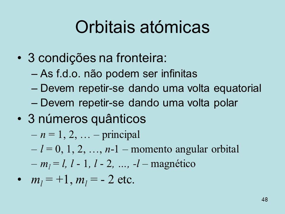 Orbitais atómicas 3 condições na fronteira: 3 números quânticos