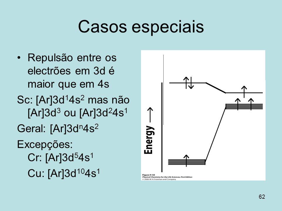 Casos especiais Repulsão entre os electrões em 3d é maior que em 4s