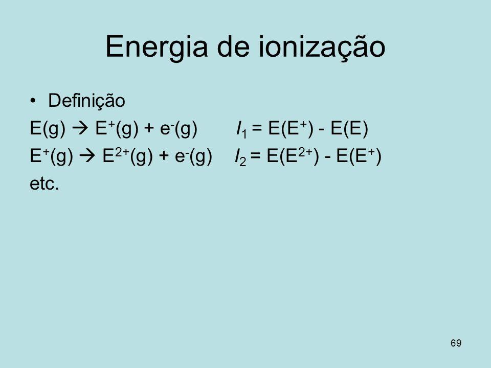 Energia de ionização Definição E(g)  E+(g) + e-(g) I1 = E(E+) - E(E)