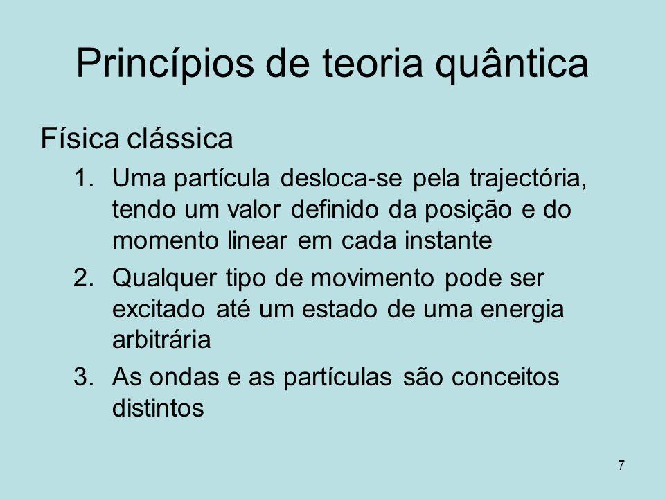 Princípios de teoria quântica