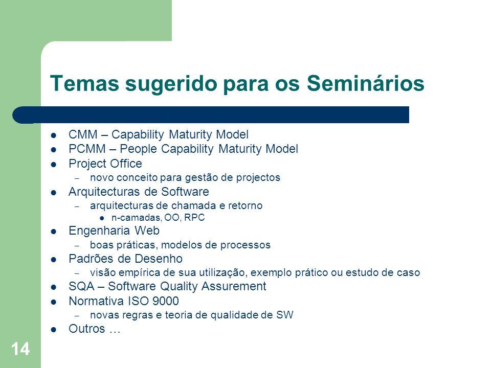 Temas sugerido para os Seminários