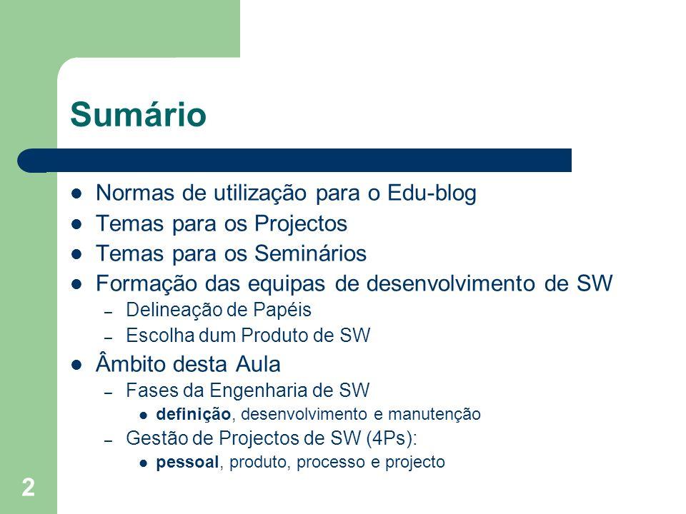 Sumário Normas de utilização para o Edu-blog Temas para os Projectos