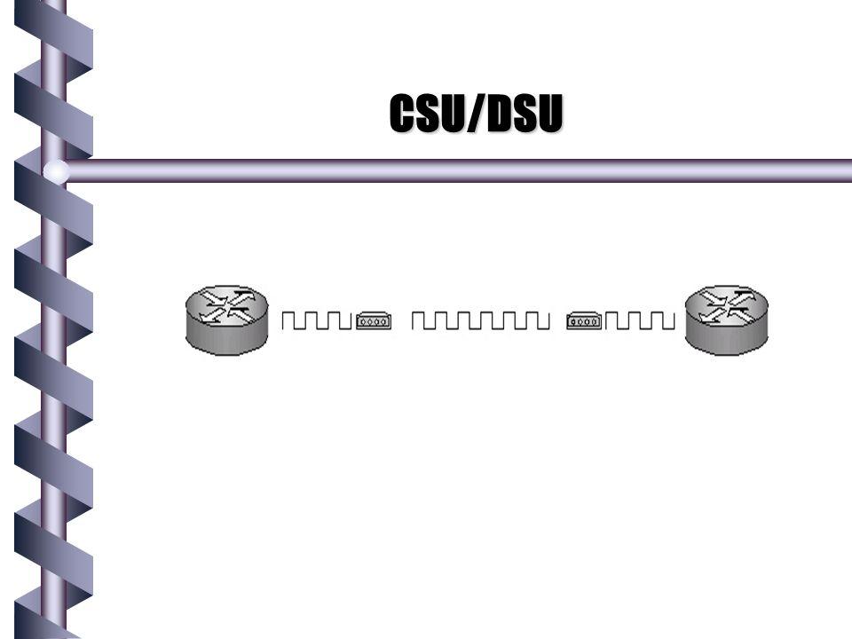 CSU/DSU