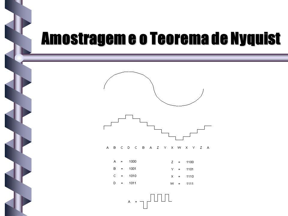 Amostragem e o Teorema de Nyquist