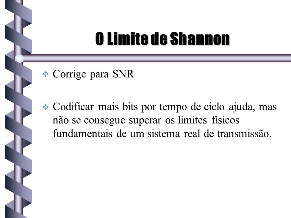 O Limite de Shannon Corrige para SNR