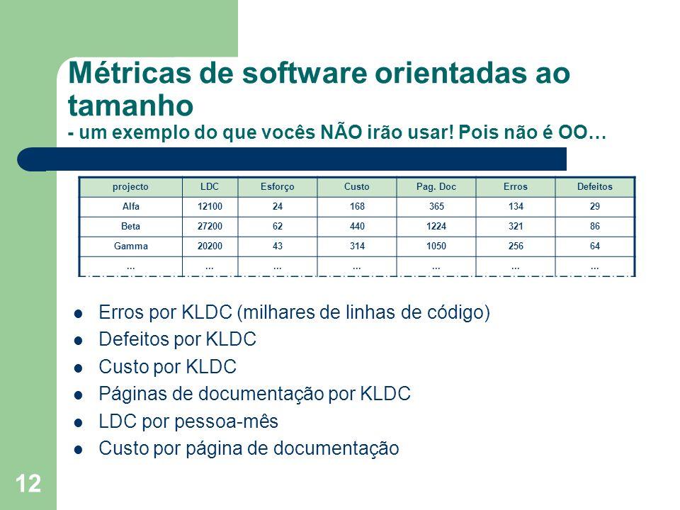 Métricas de software orientadas ao tamanho - um exemplo do que vocês NÃO irão usar! Pois não é OO…