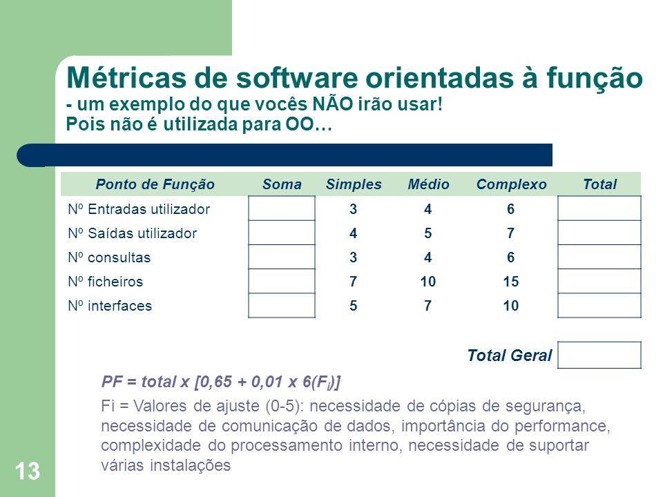 Métricas de software orientadas à função - um exemplo do que vocês NÃO irão usar! Pois não é utilizada para OO…