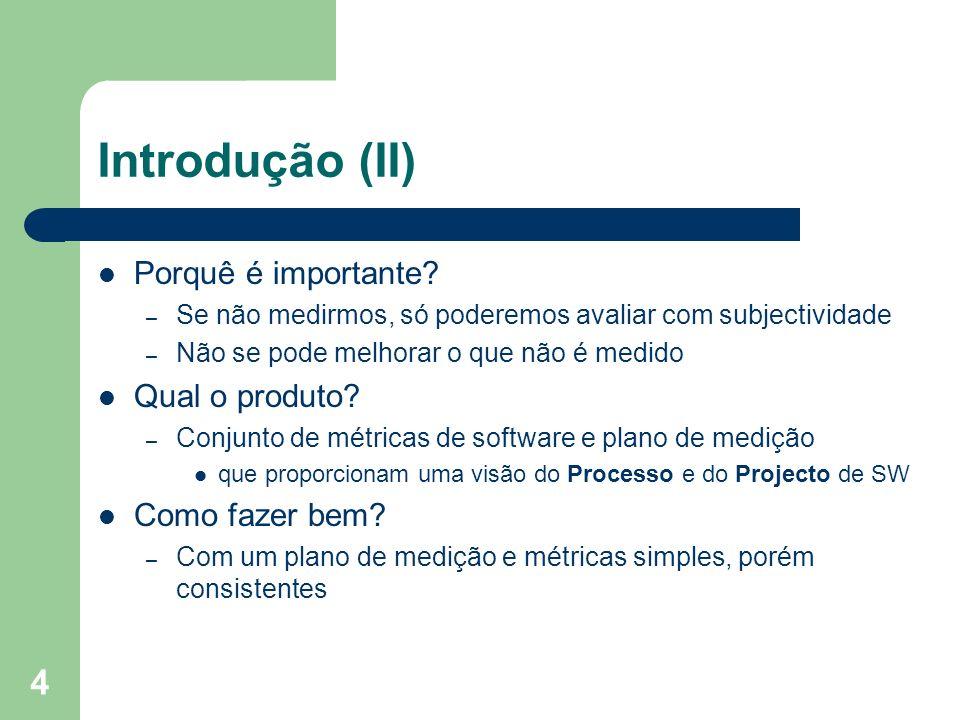 Introdução (II) Porquê é importante Qual o produto Como fazer bem