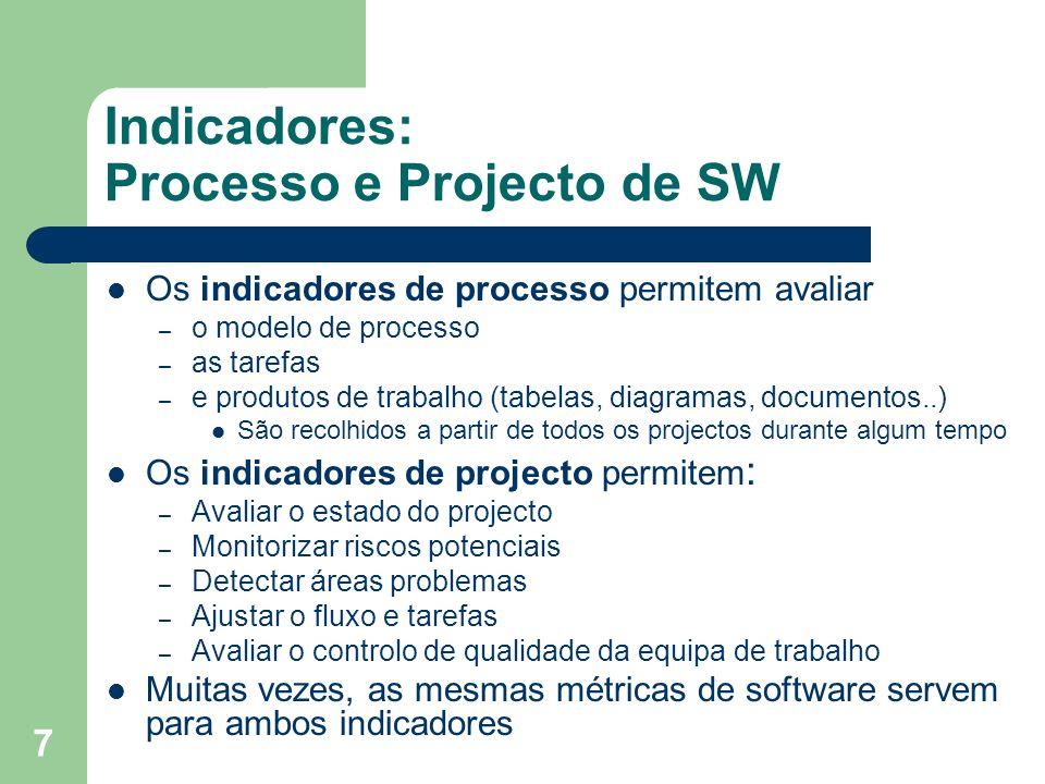 Indicadores: Processo e Projecto de SW