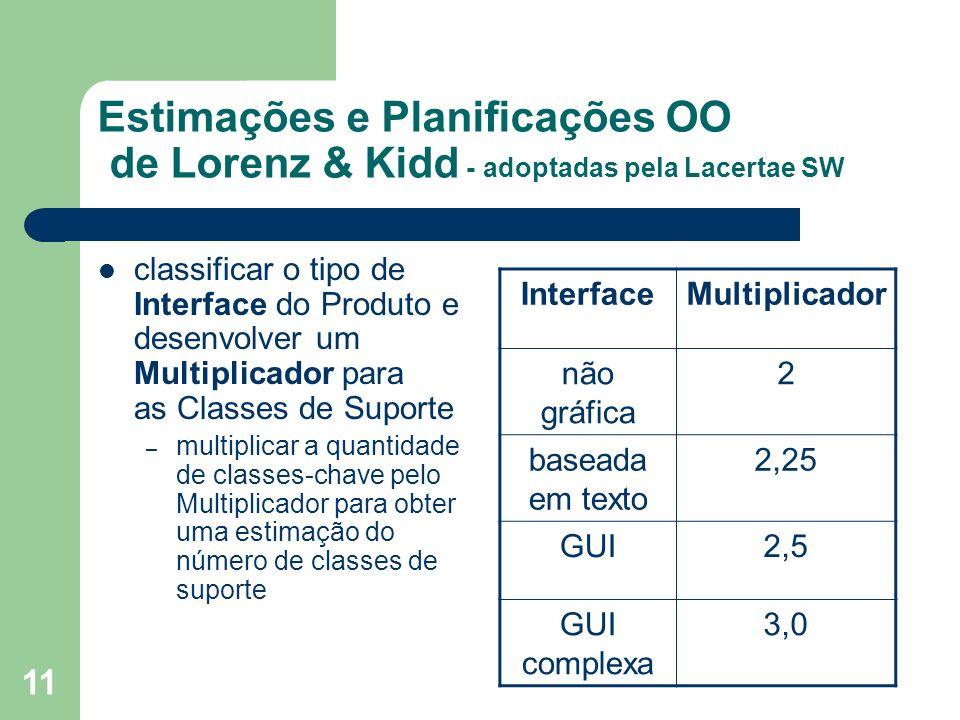 Estimações e Planificações OO de Lorenz & Kidd - adoptadas pela Lacertae SW