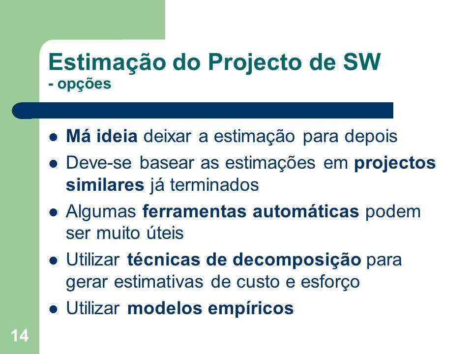 Estimação do Projecto de SW - opções