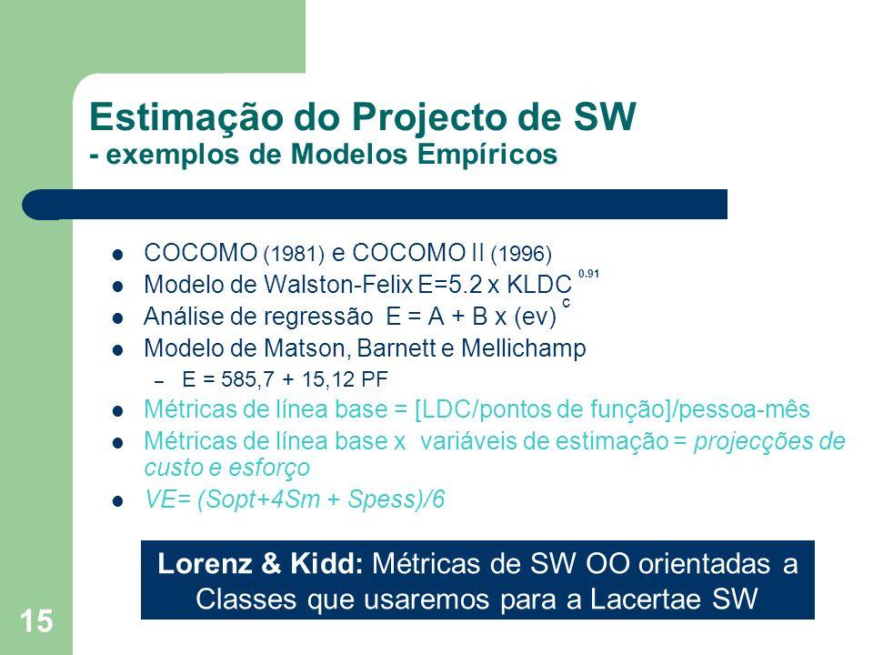 Estimação do Projecto de SW - exemplos de Modelos Empíricos