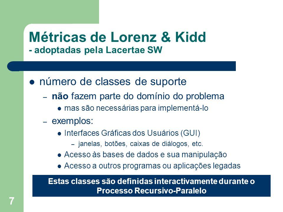 Métricas de Lorenz & Kidd - adoptadas pela Lacertae SW