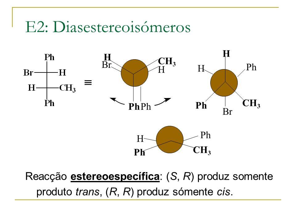 E2: Diasestereoisómeros