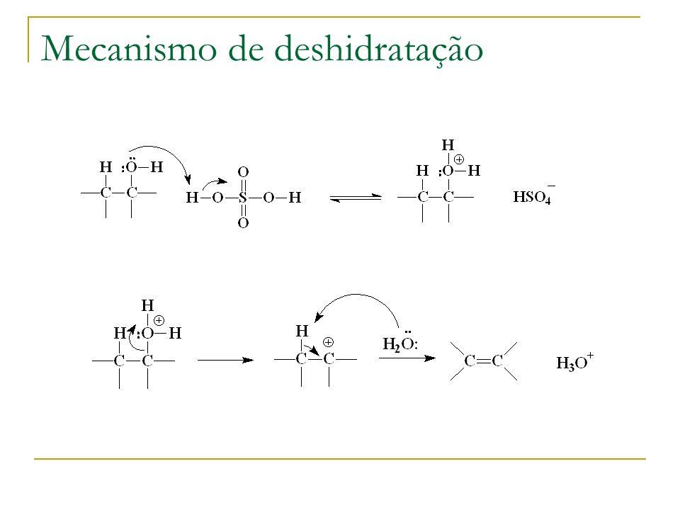 Mecanismo de deshidratação
