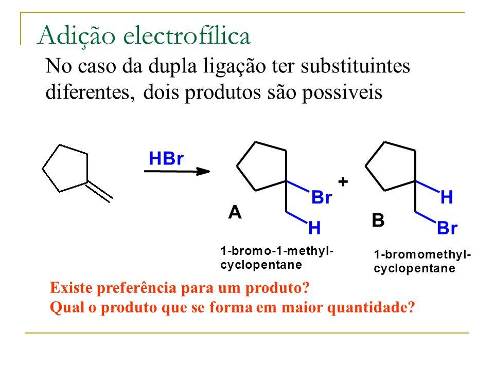 Adição electrofílica No caso da dupla ligação ter substituintes diferentes, dois produtos são possiveis.