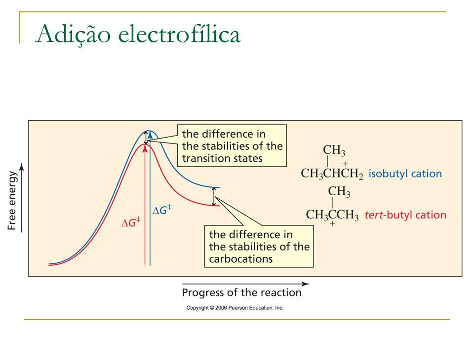 Adição electrofílica