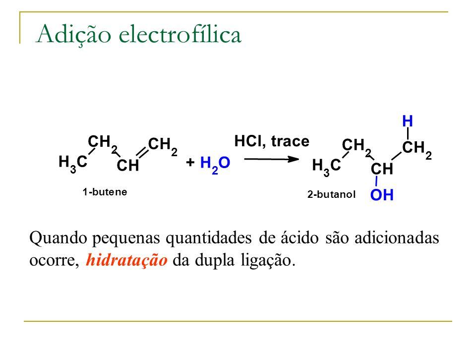 Adição electrofílica H. C. H. C. H. H. C. l. , t. r. a. c. e. C. H. 2. C. H. 2. 2.