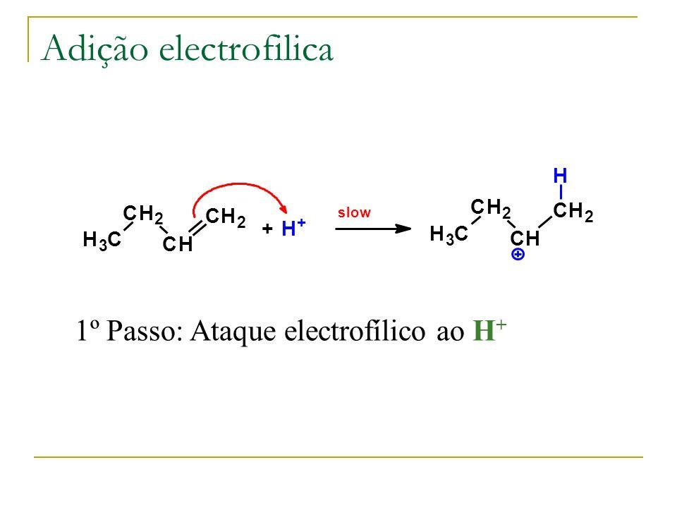 Adição electrofilica 1º Passo: Ataque electrofílico ao H+ H C H C H C
