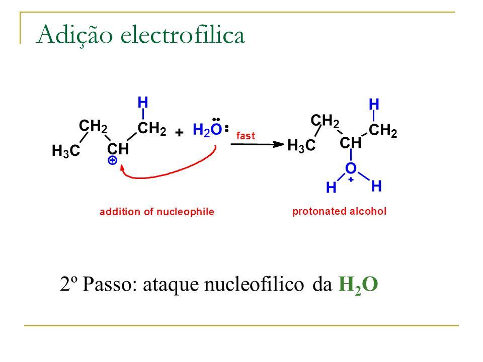Adição electrofilica 2º Passo: ataque nucleofilico da H2O H H C H C H