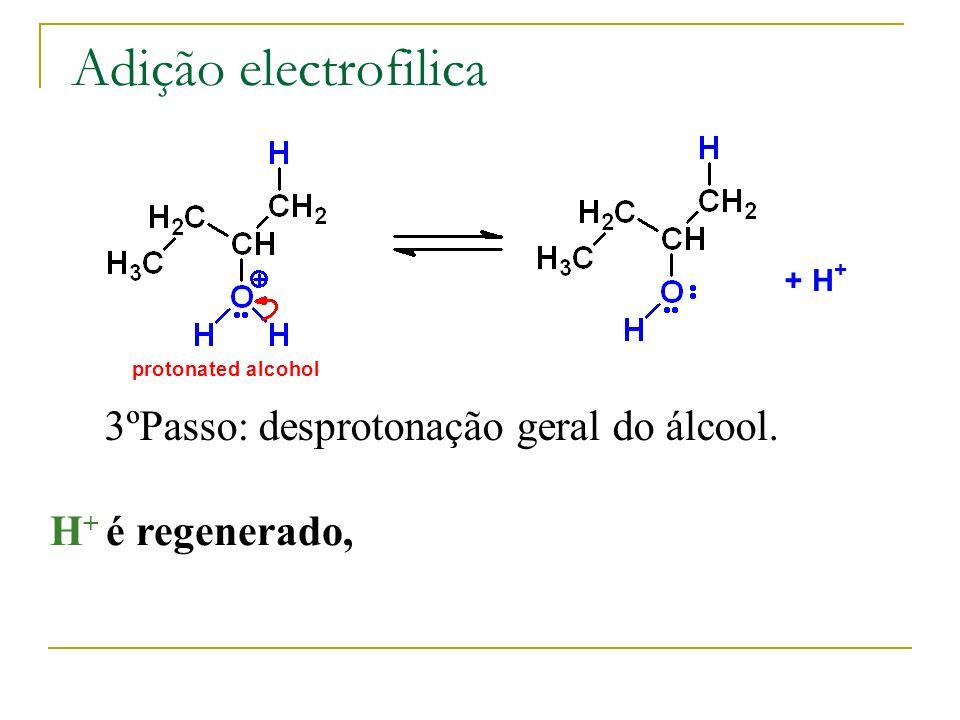 Adição electrofilica 3ºPasso: desprotonação geral do álcool.
