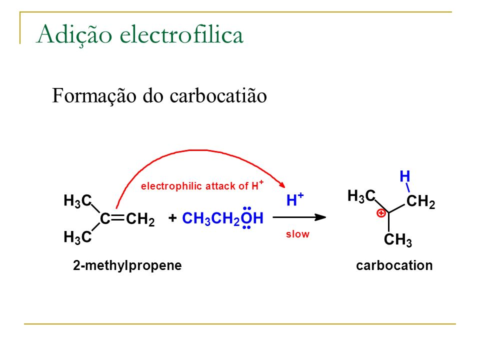 Adição electrofilica Formação do carbocatião H H C H C H C H C C H + C