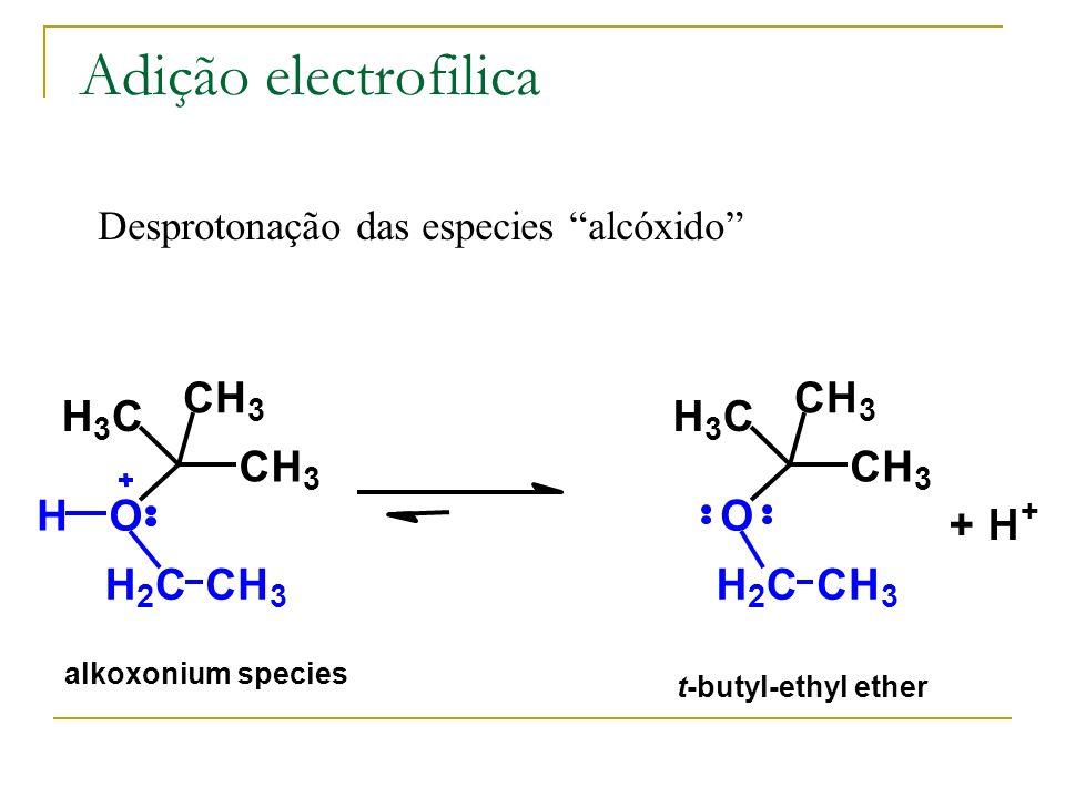 Adição electrofilica C H C H H C H C C H C H H O O + H H C C H H C C H