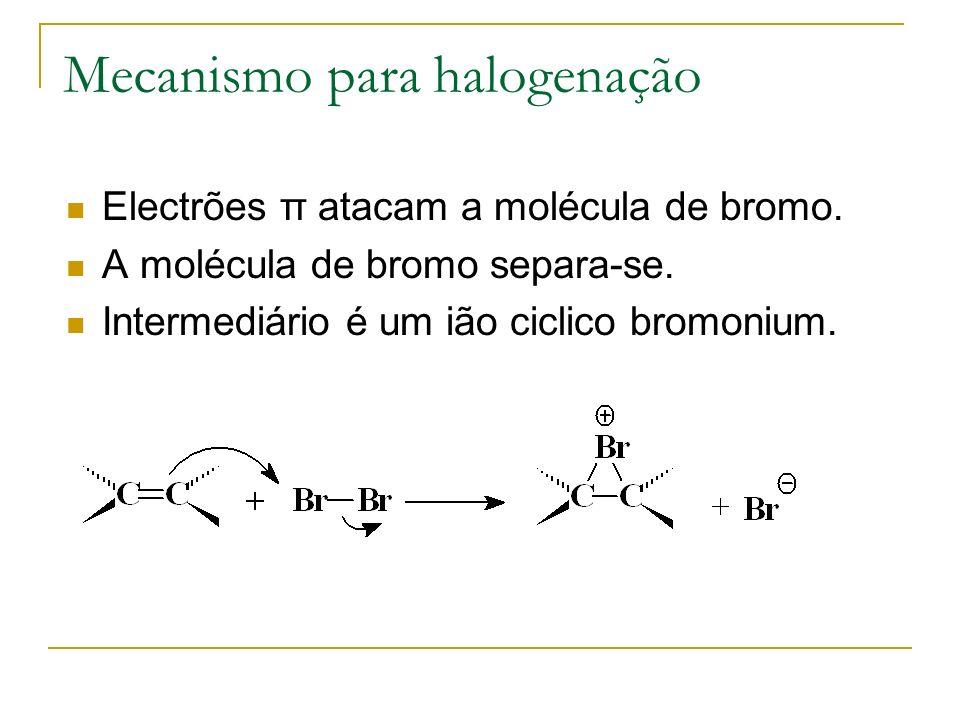 Mecanismo para halogenação