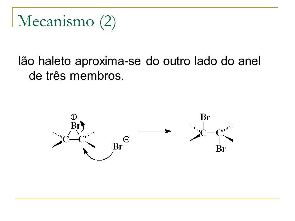 Mecanismo (2) Ião haleto aproxima-se do outro lado do anel de três membros.