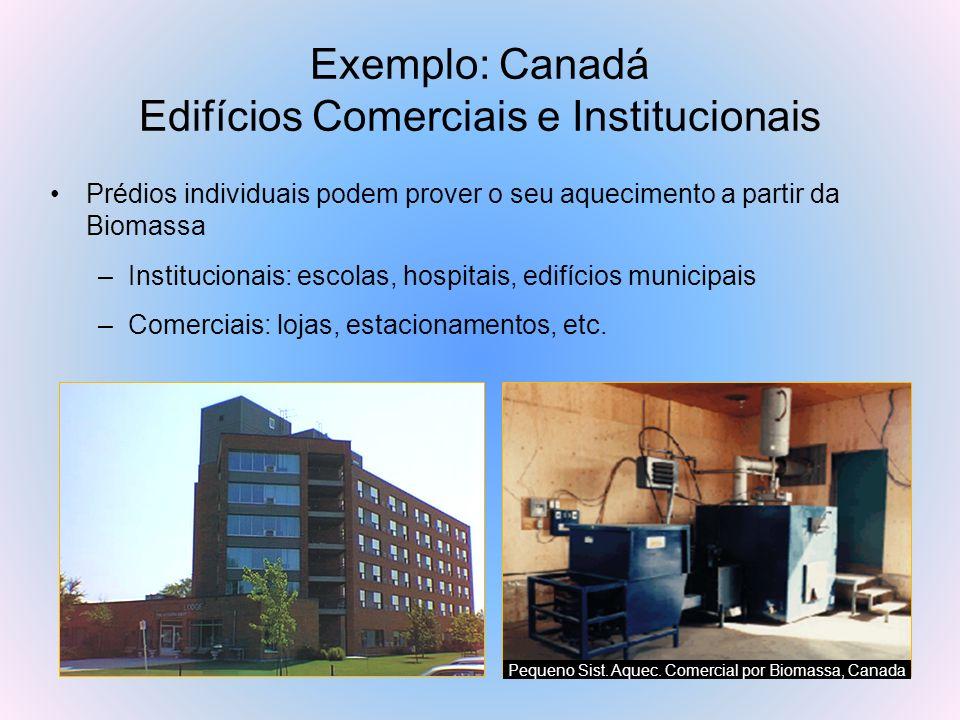 Exemplo: Canadá Edifícios Comerciais e Institucionais