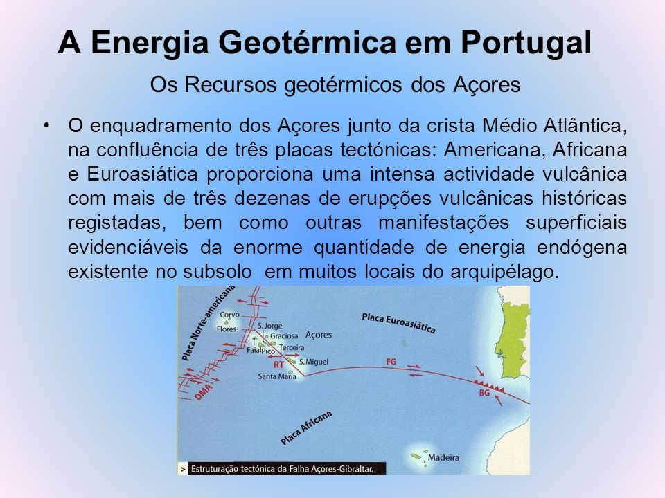 A Energia Geotérmica em Portugal