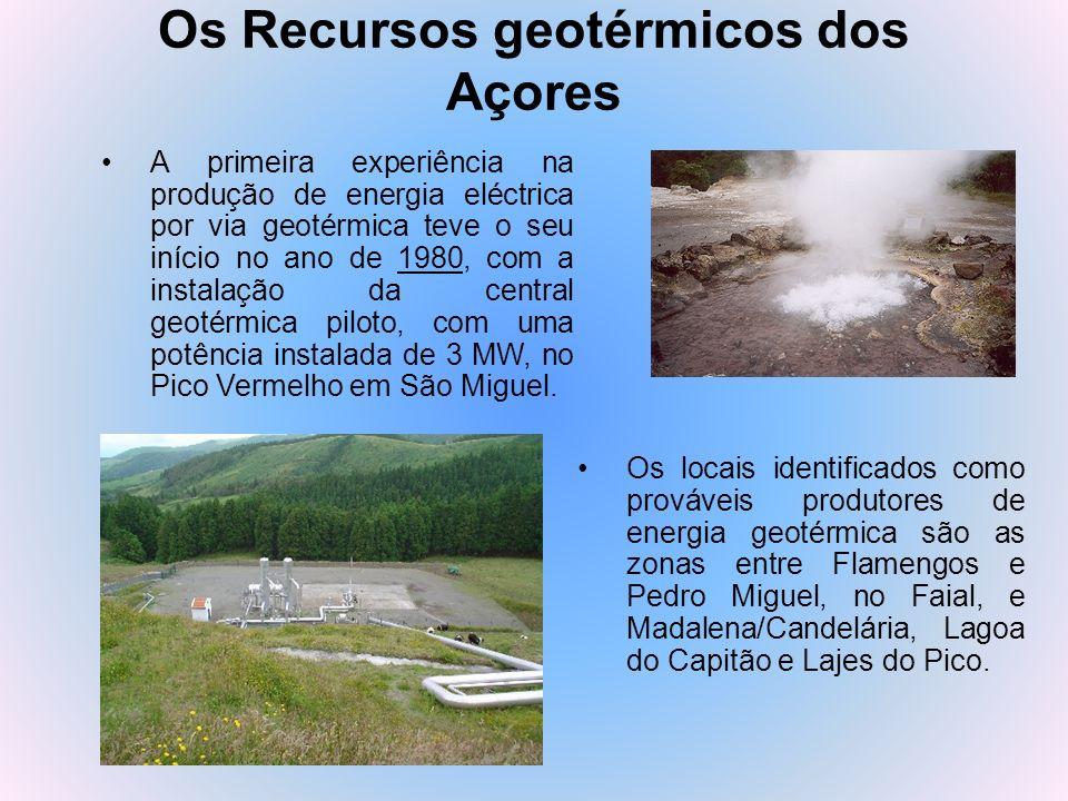 Os Recursos geotérmicos dos Açores