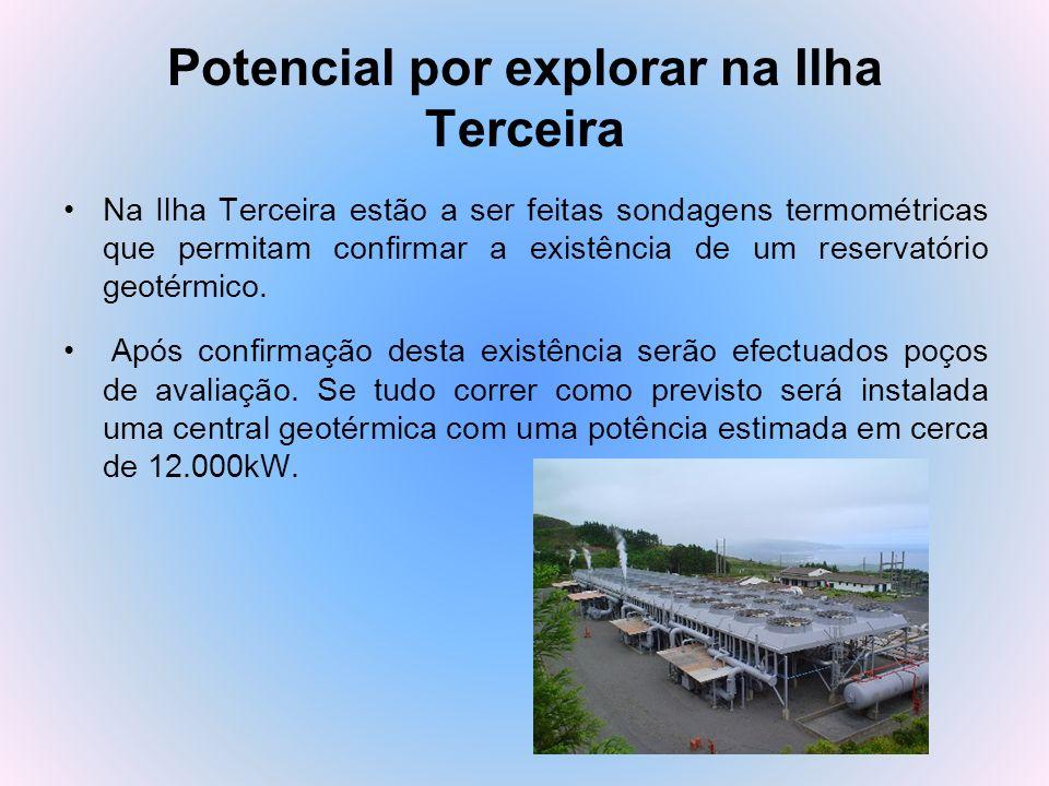 Potencial por explorar na Ilha Terceira