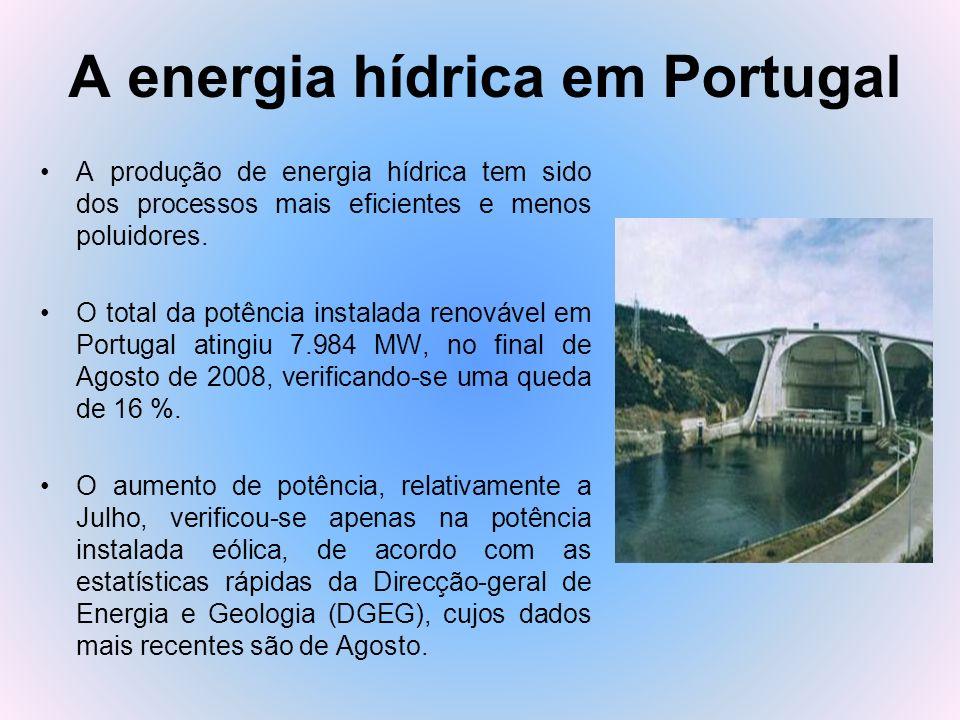 A energia hídrica em Portugal