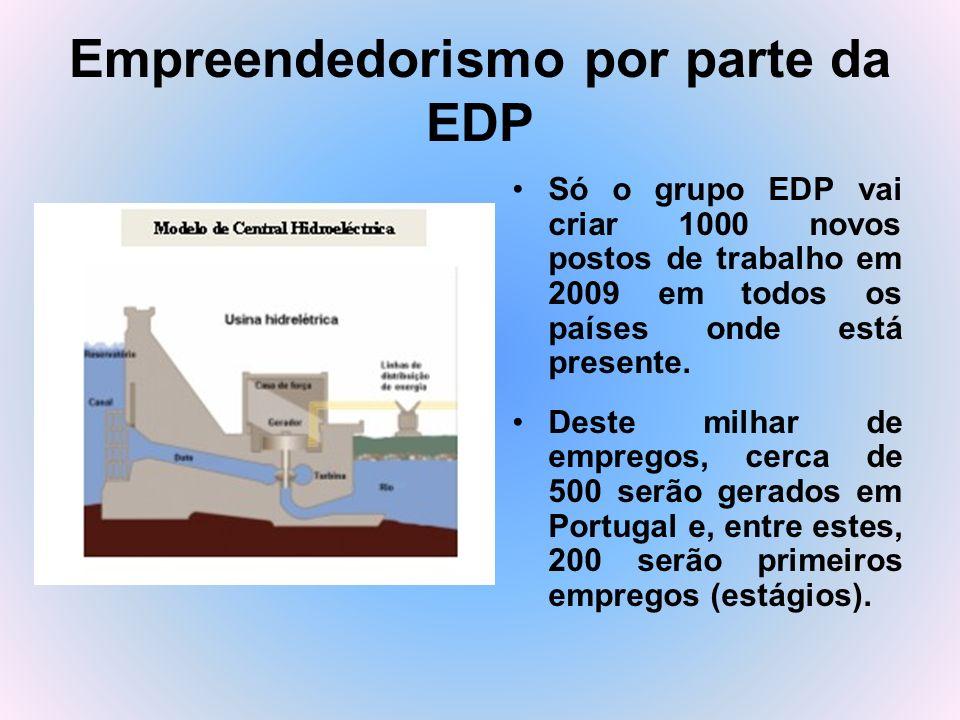 Empreendedorismo por parte da EDP