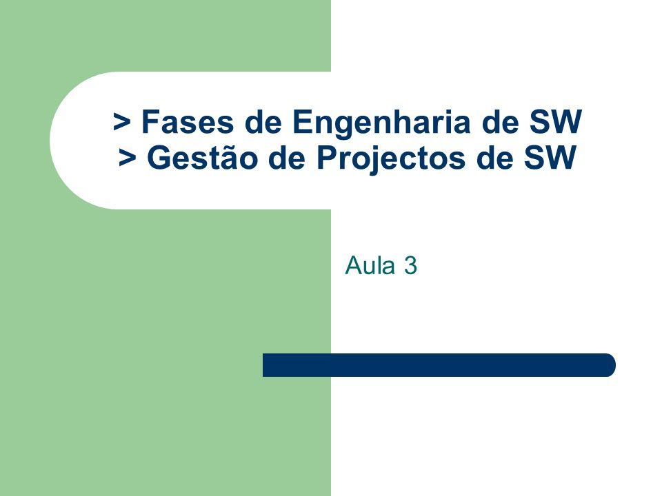 > Fases de Engenharia de SW > Gestão de Projectos de SW