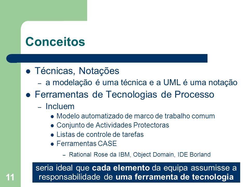 Conceitos Técnicas, Notações Ferramentas de Tecnologias de Processo