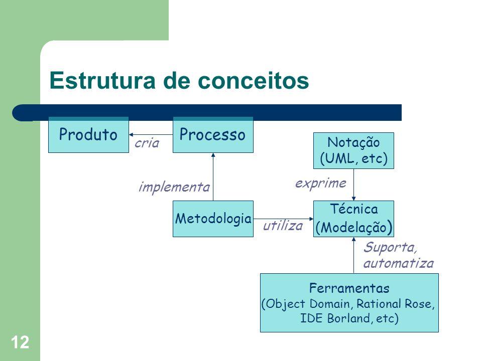 Estrutura de conceitos