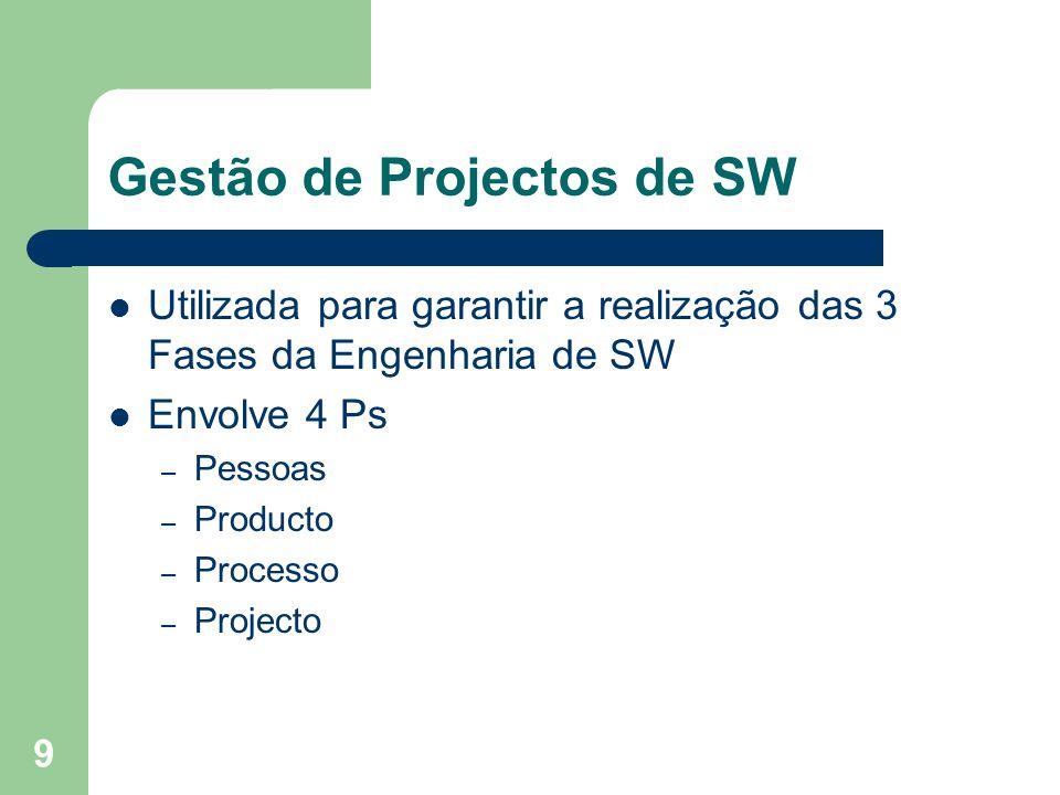 Gestão de Projectos de SW