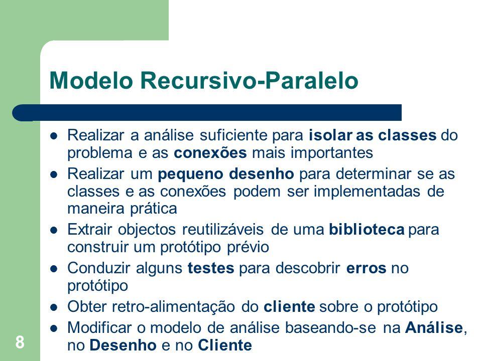 Modelo Recursivo-Paralelo