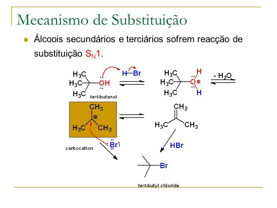 Mecanismo de Substituição