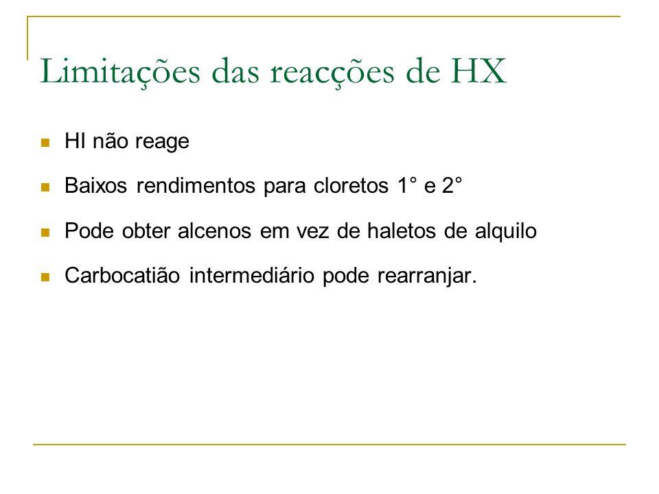 Limitações das reacções de HX