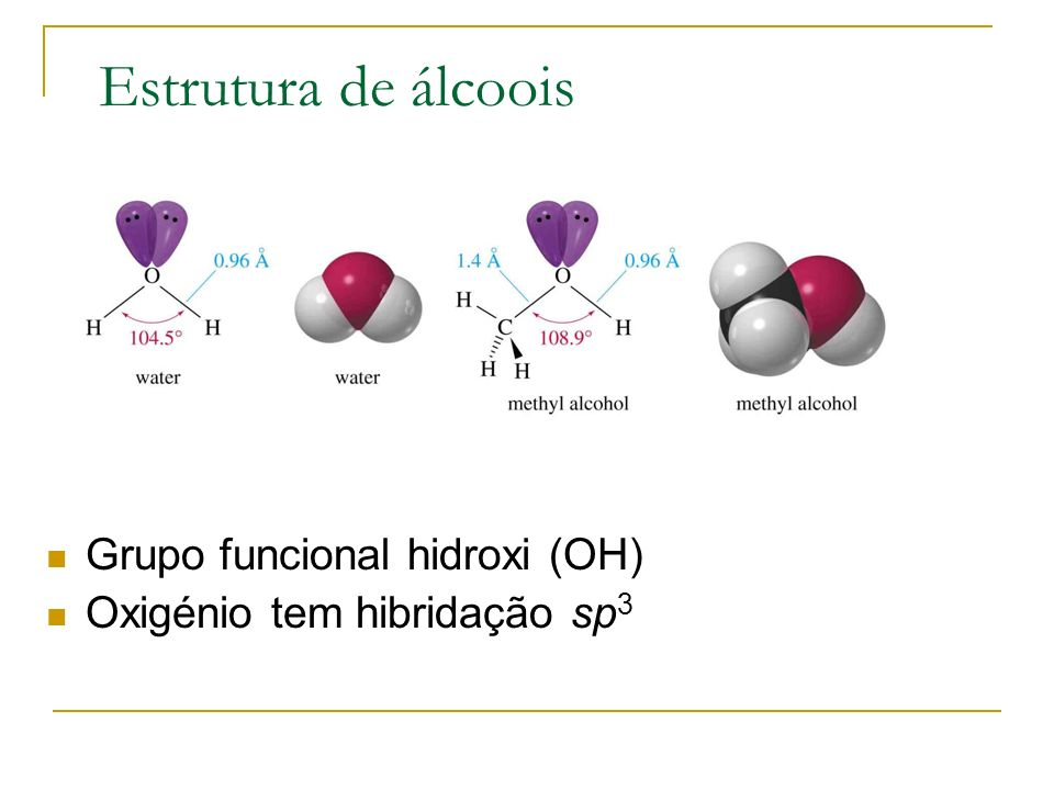 Estrutura de álcoois Grupo funcional hidroxi (OH)