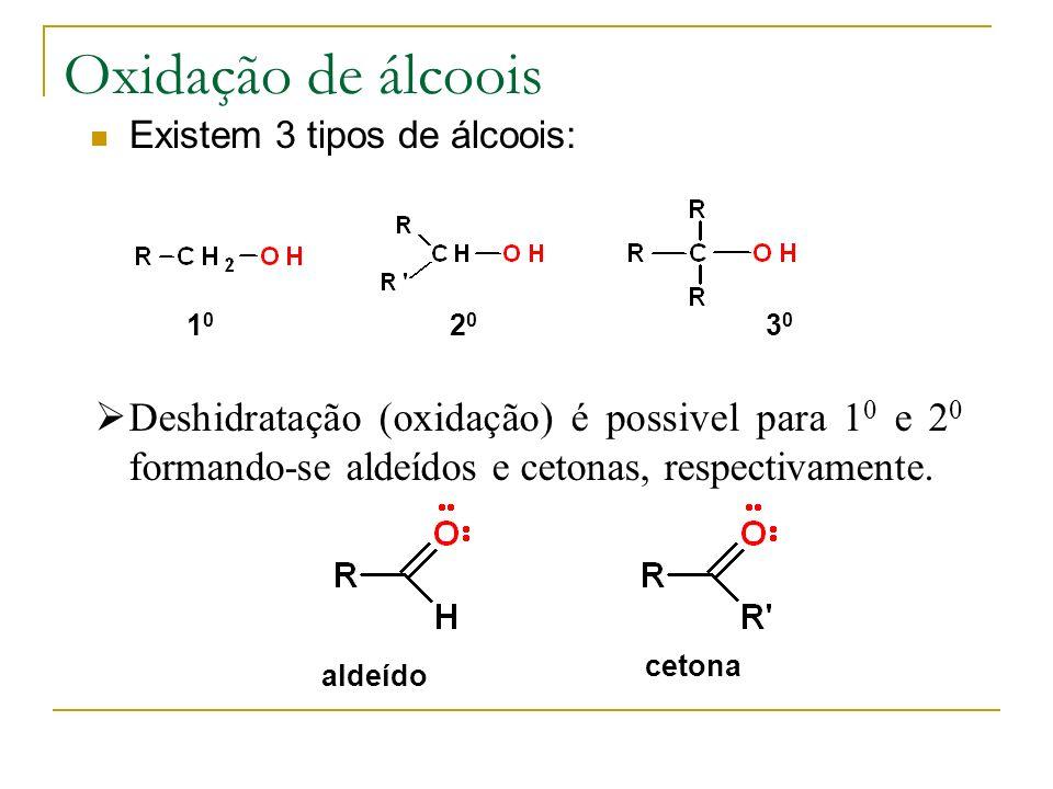 Oxidação de álcoois Existem 3 tipos de álcoois: 10 20 30.