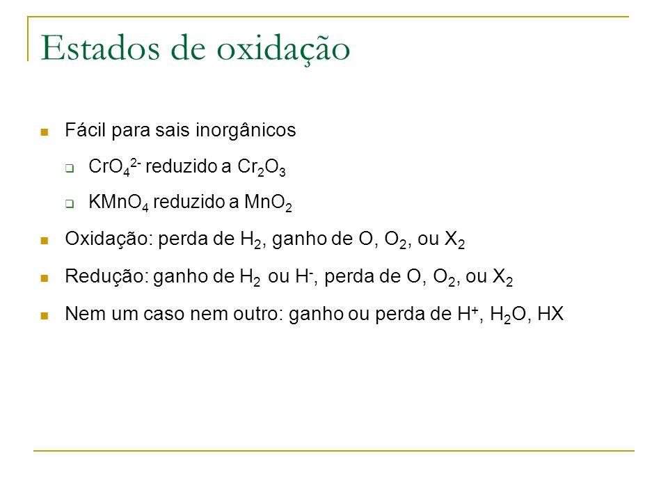 Estados de oxidação Fácil para sais inorgânicos