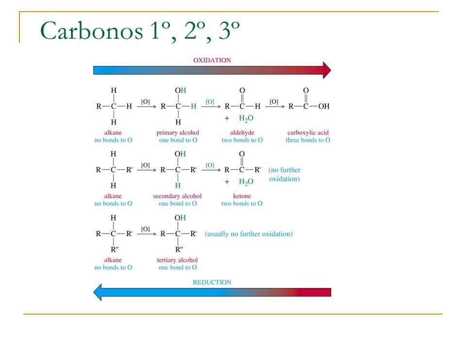 Carbonos 1º, 2º, 3º