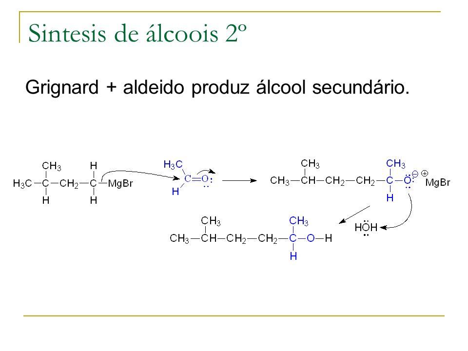 Sintesis de álcoois 2º Grignard + aldeido produz álcool secundário.