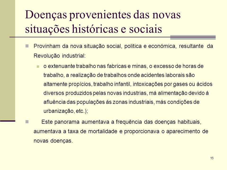 Doenças provenientes das novas situações históricas e sociais