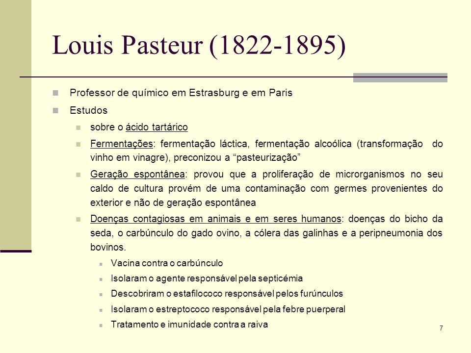 Louis Pasteur (1822-1895)Professor de químico em Estrasburg e em Paris. Estudos. sobre o ácido tartárico.