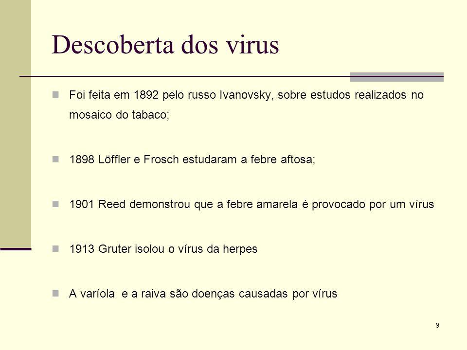 Descoberta dos virusFoi feita em 1892 pelo russo Ivanovsky, sobre estudos realizados no mosaico do tabaco;